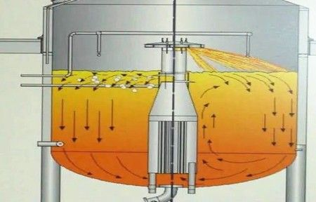 The Main Function Of Wort Boiling